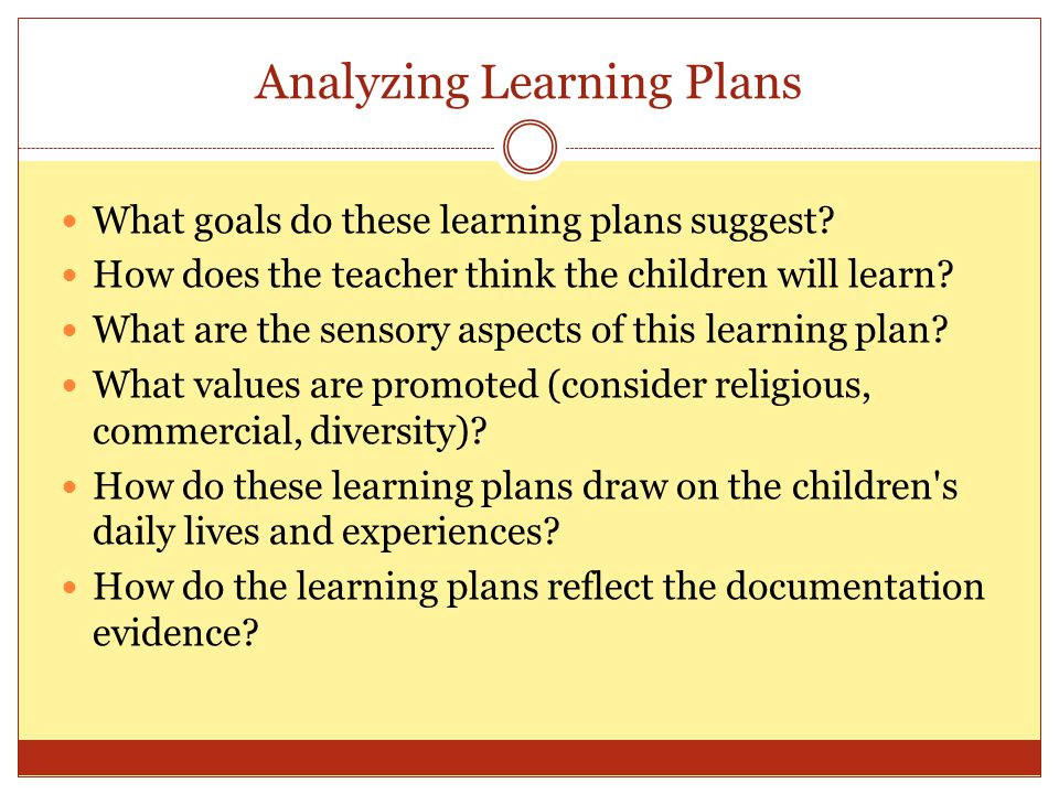 Learning Plans Share each others Learning Plans