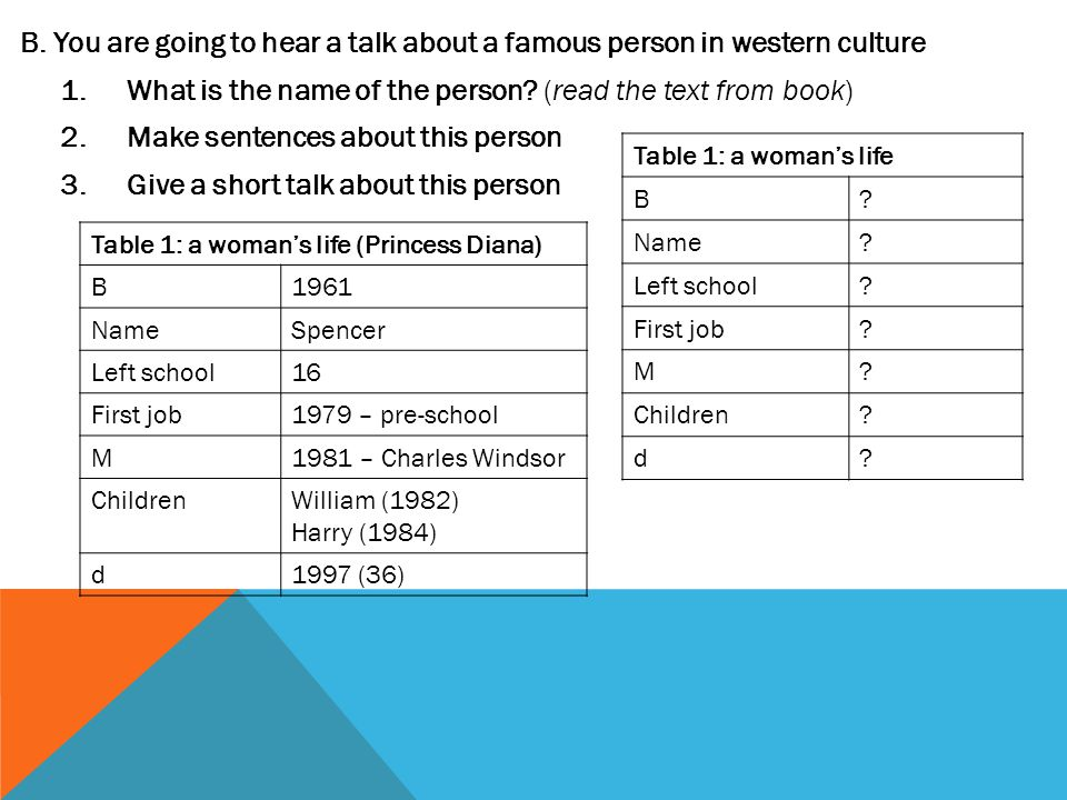 B. You are going to hear a talk about a famous person in western culture 1.What is the name of the person? (read the text from book) 2.Make sentences
