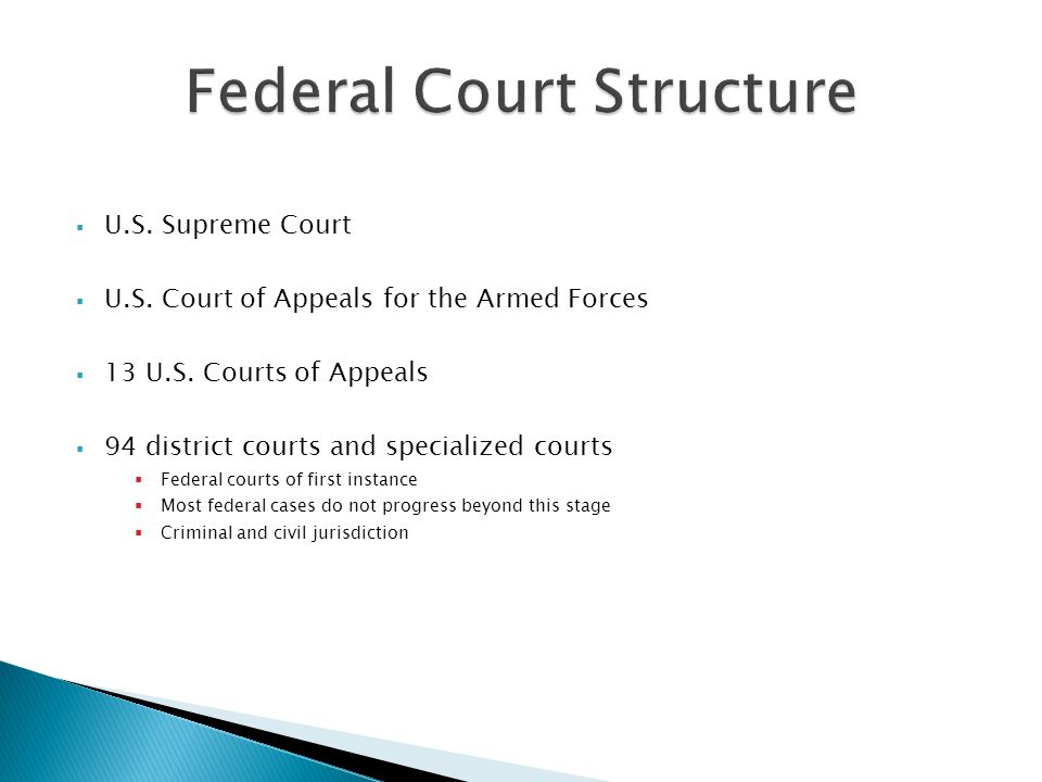 U.S. Supreme Court U.S. Court of Appeals for the Armed Forces 13 U.S.