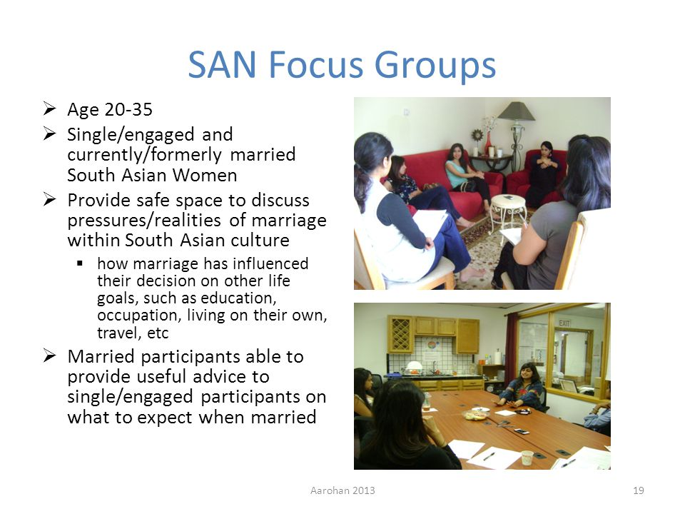 SAN Focus Groups Age 20-35 Single/engaged and currently/formerly married South Asian Women Provide safe space to discuss pressures/realities of marriage within South Asian culture how marriage has influenced their decision on other life goals, such as education, occupation, living on their own, travel, etc Married participants able to provide useful advice to single/engaged participants on what to expect when married Aarohan 201319
