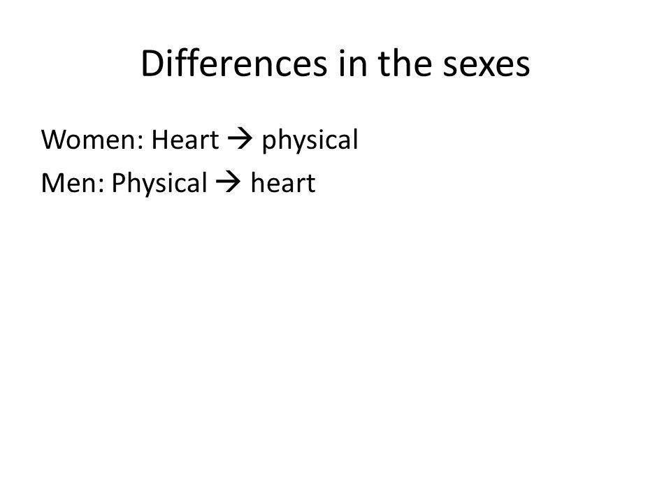 Differences in the sexes Women: Heart physical Men: Physical heart