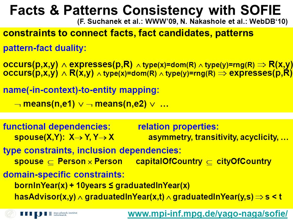 Facts & Patterns Consistency with SOFIE constraints to connect facts, fact candidates, patterns (F.