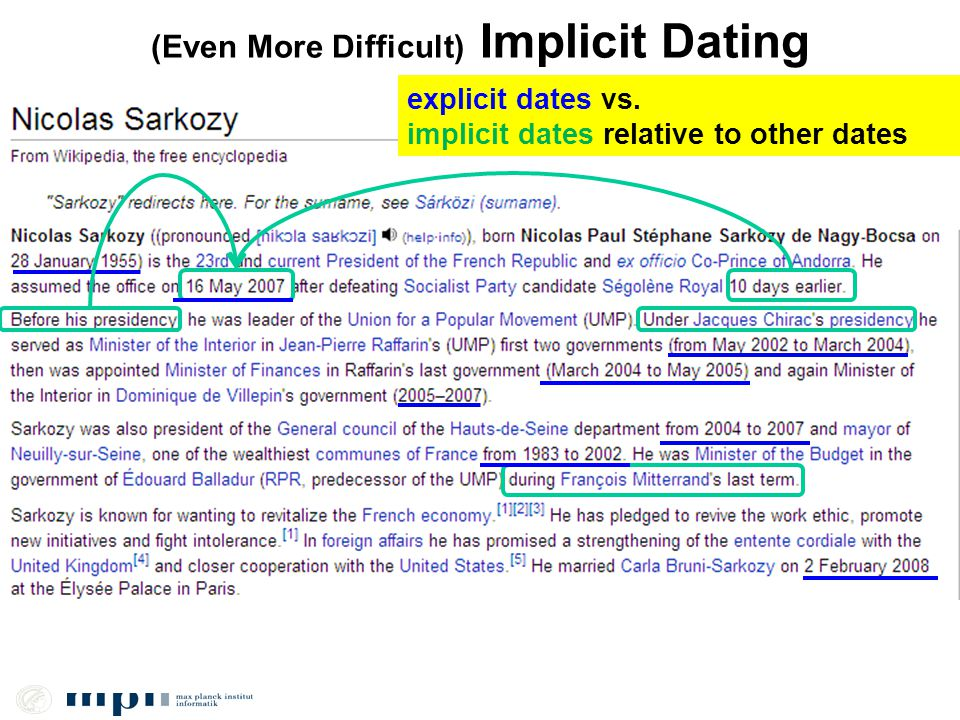 (Even More Difficult) Implicit Dating explicit dates vs. implicit dates relative to other dates