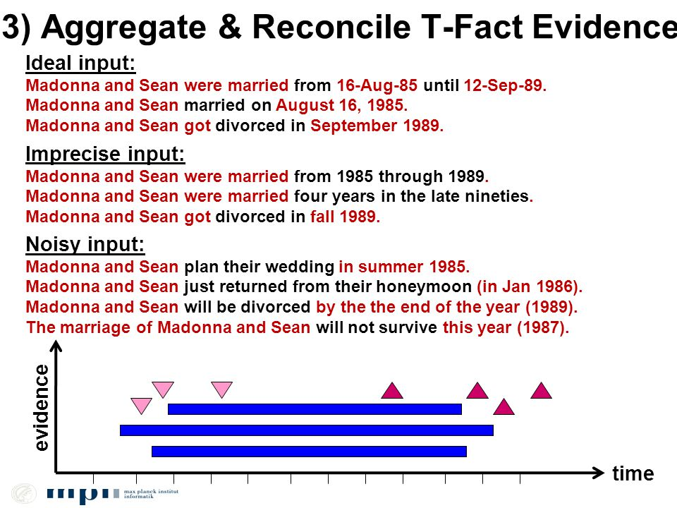 3) Aggregate & Reconcile T-Fact Evidence Ideal input: Madonna and Sean were married from 16-Aug-85 until 12-Sep-89.