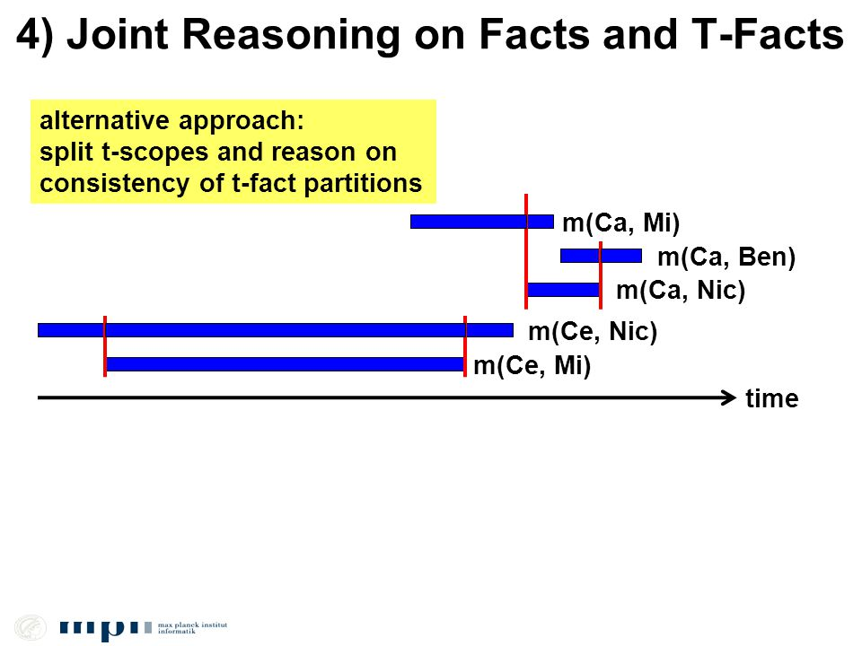 4) Joint Reasoning on Facts and T-Facts time m(Ca, Ben) m(Ca, Nic) m(Ce, Nic) m(Ca, Mi) m(Ce, Mi) alternative approach: split t-scopes and reason on consistency of t-fact partitions
