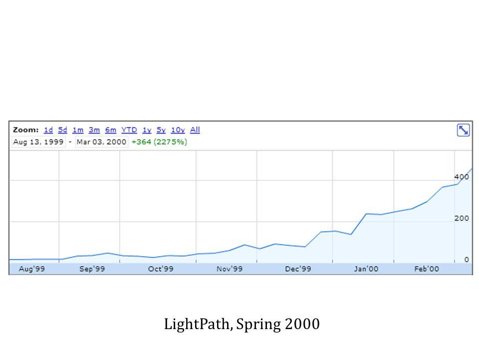 LightPath, Spring 2000