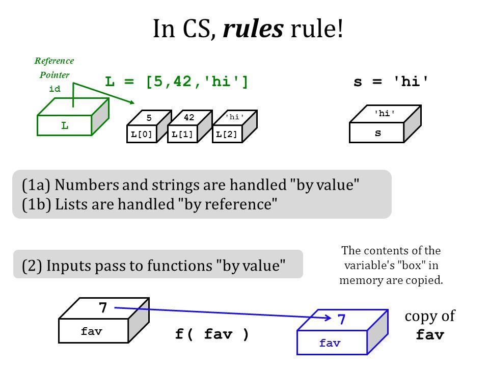 In CS, rules rule.