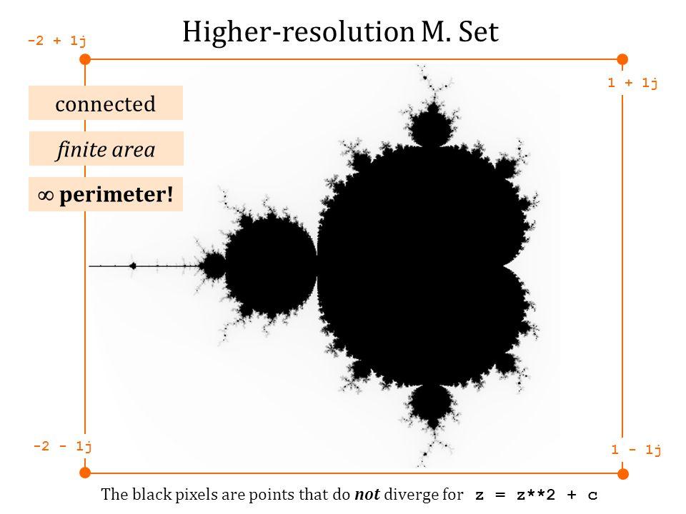 Higher-resolution M.