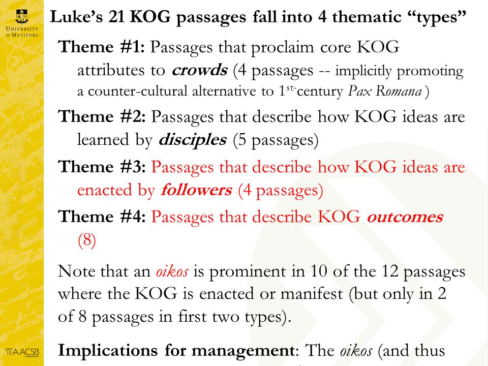 Lukes 21 KOG passages fall into 4 thematic types Theme #1: Passages that proclaim core KOG attributes to crowds (4 passages -- implicitly promoting a counter-cultural alternative to 1 st- century Pax Romana ) Theme #2: Passages that describe how KOG ideas are learned by disciples (5 passages) Theme #3: Passages that describe how KOG ideas are enacted by followers (4 passages) Theme #4: Passages that describe KOG outcomes (8) Note that an oikos is prominent in 10 of the 12 passages where the KOG is enacted or manifest (but only in 2 of 8 passages in first two types).
