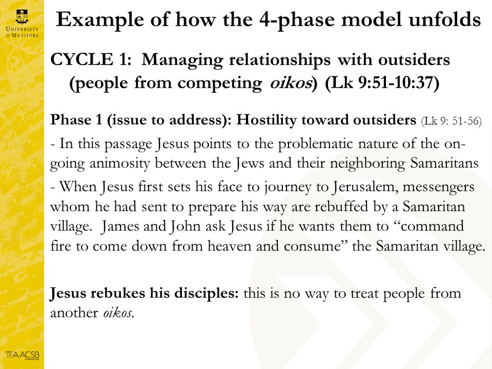 Example of 4-phase model, continued Phase 2 (actions to resolve issue): Spend time with outsiders, on their turf (Lk 9:57-10:20) Jesus instructs and sends 70 of his followers in groups of two to visit Samaritan villages, to offer peace to their oikos, to heal the sick and say KOG is near to them Jesus tells the disciples NOT to bring any money, but to have the Samaritans provide lodging and food, thereby ensuring that Jesus followers become as clients to their Samaritan hosts/benefactors Jesus spends 6 verses describing contingency plans depending on how villagers respond to his followers Upon their return the 70 describe their experiences; the experiment is a big success.