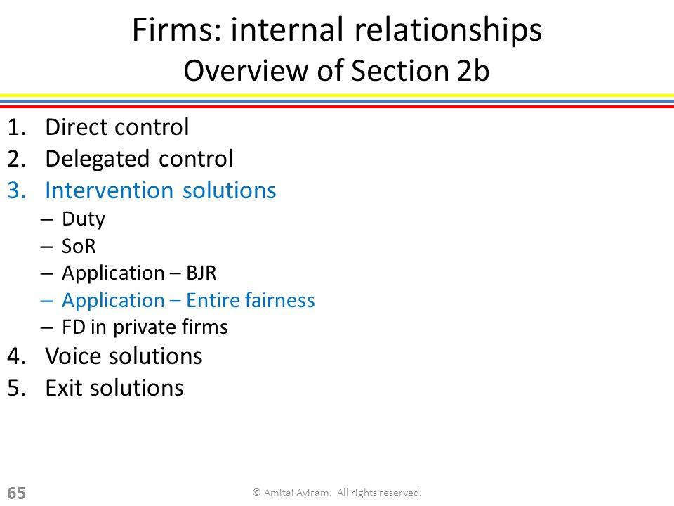 Firms: internal relationships Overview of Section 2b 1.Direct control 2.Delegated control 3.Intervention solutions – Duty – SoR – Application – BJR – Application – Entire fairness – FD in private firms 4.Voice solutions 5.Exit solutions © Amitai Aviram.