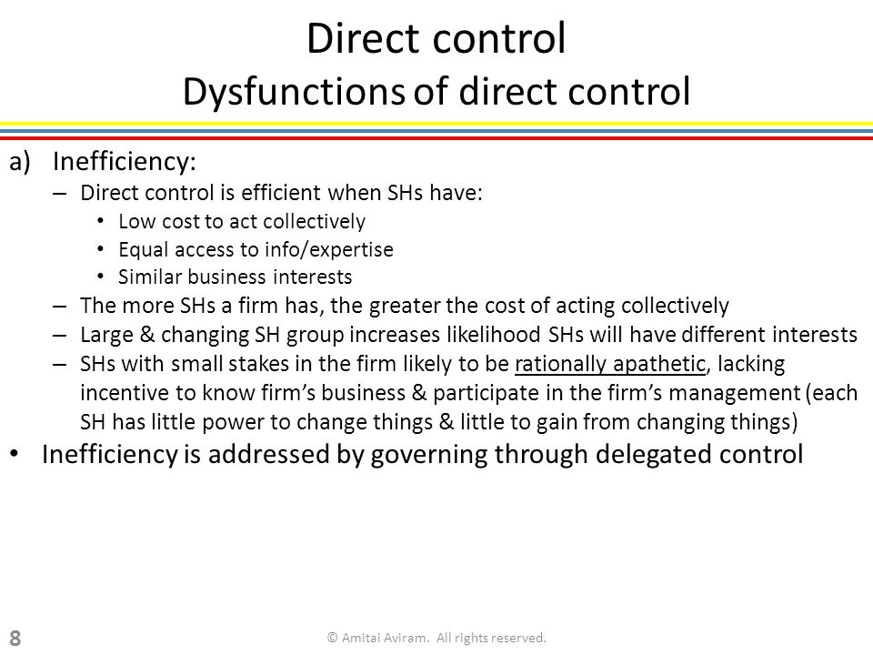 Direct control Dysfunctions of direct control a)Inefficiency: – Direct control is efficient when SHs have: Low cost to act collectively Equal access to info/expertise Similar business interests – The more SHs a firm has, the greater the cost of acting collectively – Large & changing SH group increases likelihood SHs will have different interests – SHs with small stakes in the firm likely to be rationally apathetic, lacking incentive to know firms business & participate in the firms management (each SH has little power to change things & little to gain from changing things) Inefficiency is addressed by governing through delegated control © Amitai Aviram.