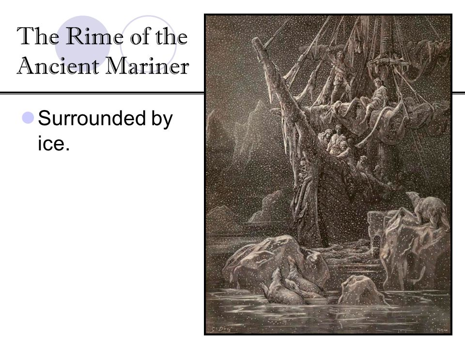 Ancient Mariner Penance Travels from land to land Has strange powers of speech Has the ability to speak multiple languages – Suggests divine intervention Recognizes who must hear his story Suggests divine intervention