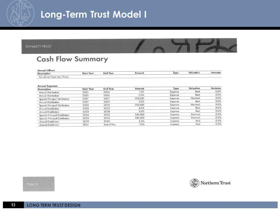 13 LONG TERM TRUST DESIGN Click here 13 LONG TERM TRUST DESIGN A C C E S S. E X P E R T I S E. S E R V I C E. Long-Term Trust Model I