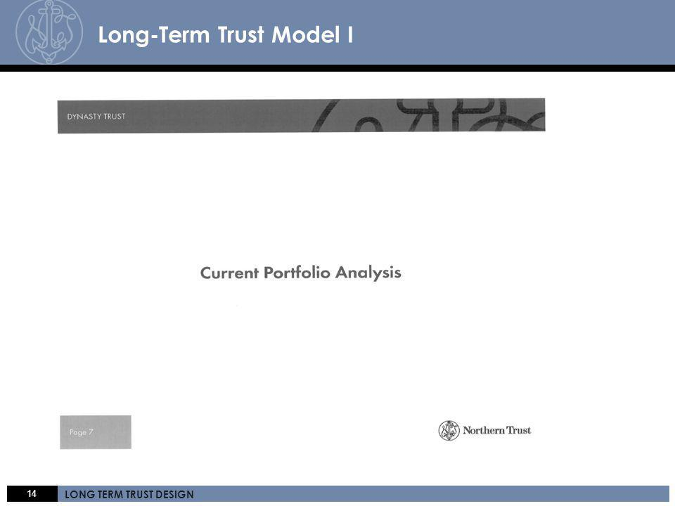 14 LONG TERM TRUST DESIGN Click here 14 LONG TERM TRUST DESIGN A C C E S S. E X P E R T I S E. S E R V I C E. Long-Term Trust Model I