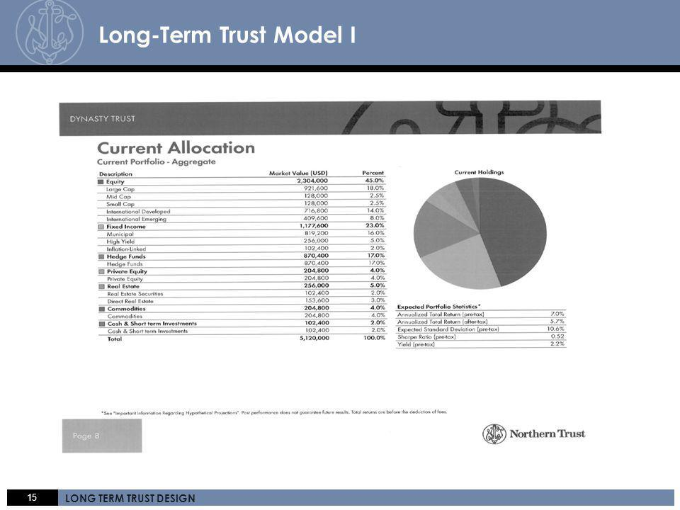 15 LONG TERM TRUST DESIGN Click here 15 LONG TERM TRUST DESIGN A C C E S S. E X P E R T I S E. S E R V I C E. Long-Term Trust Model I