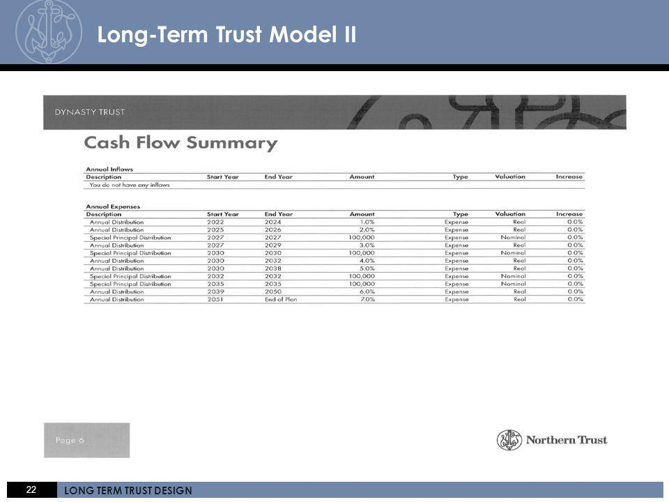22 LONG TERM TRUST DESIGN Click here 22 LONG TERM TRUST DESIGN A C C E S S. E X P E R T I S E. S E R V I C E. Long-Term Trust Model II