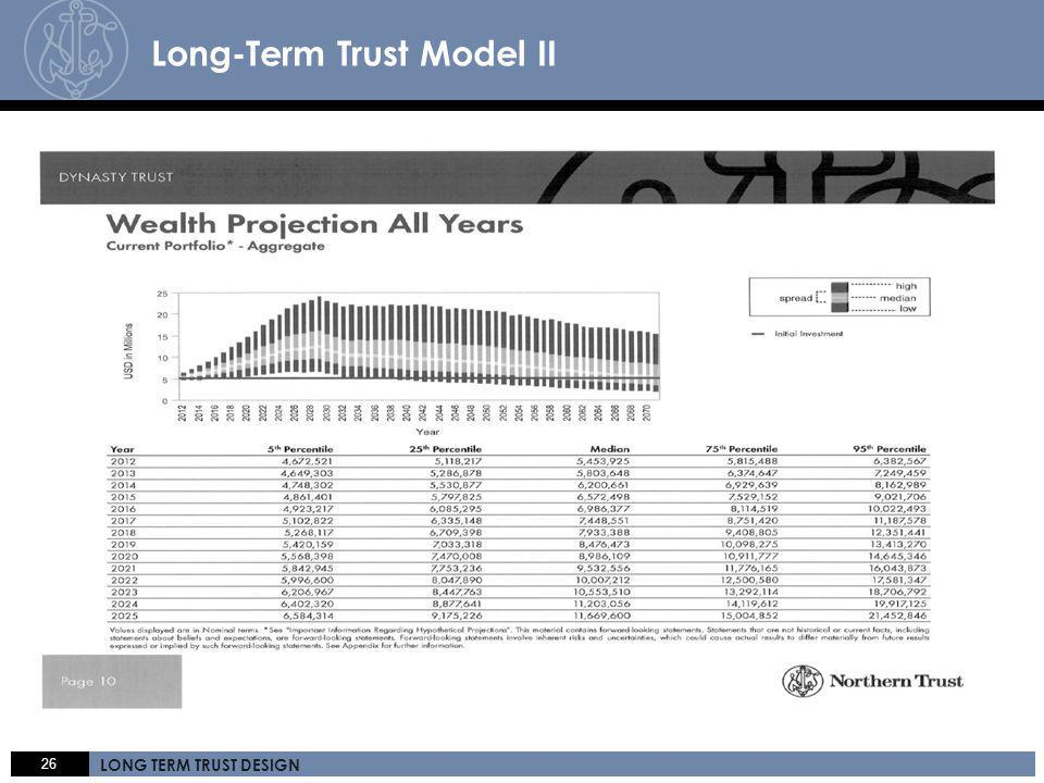 26 LONG TERM TRUST DESIGN Click here 26 LONG TERM TRUST DESIGN A C C E S S. E X P E R T I S E. S E R V I C E. Long-Term Trust Model II