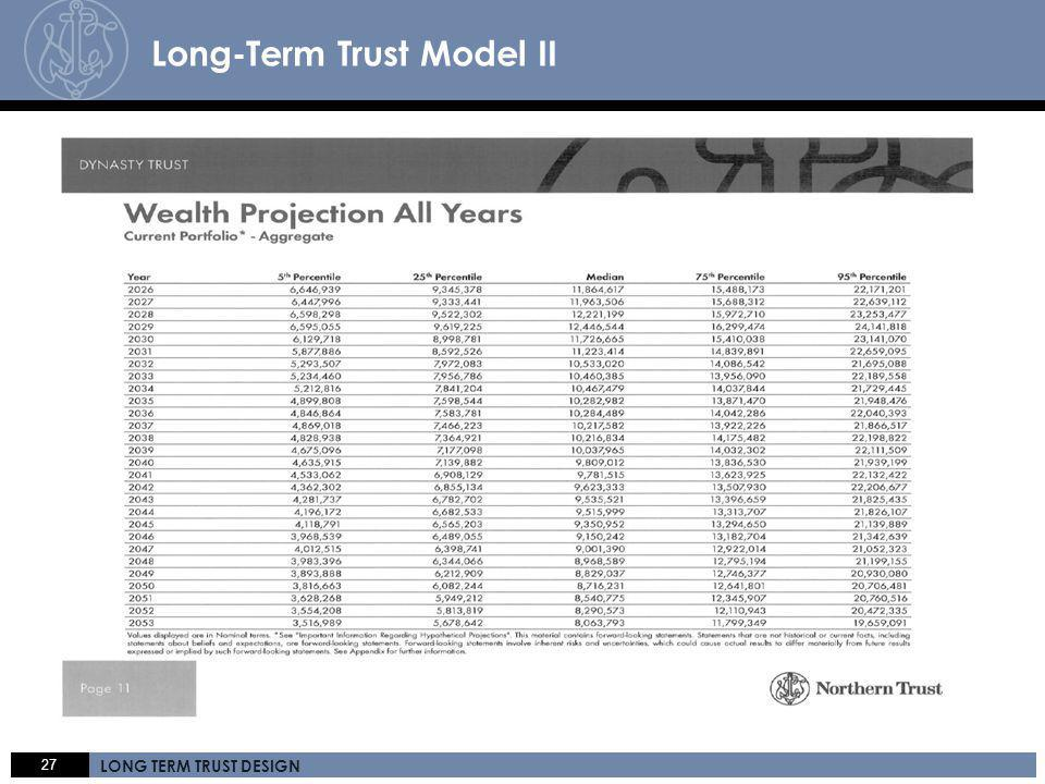 27 LONG TERM TRUST DESIGN Click here 27 LONG TERM TRUST DESIGN A C C E S S. E X P E R T I S E. S E R V I C E. Long-Term Trust Model II