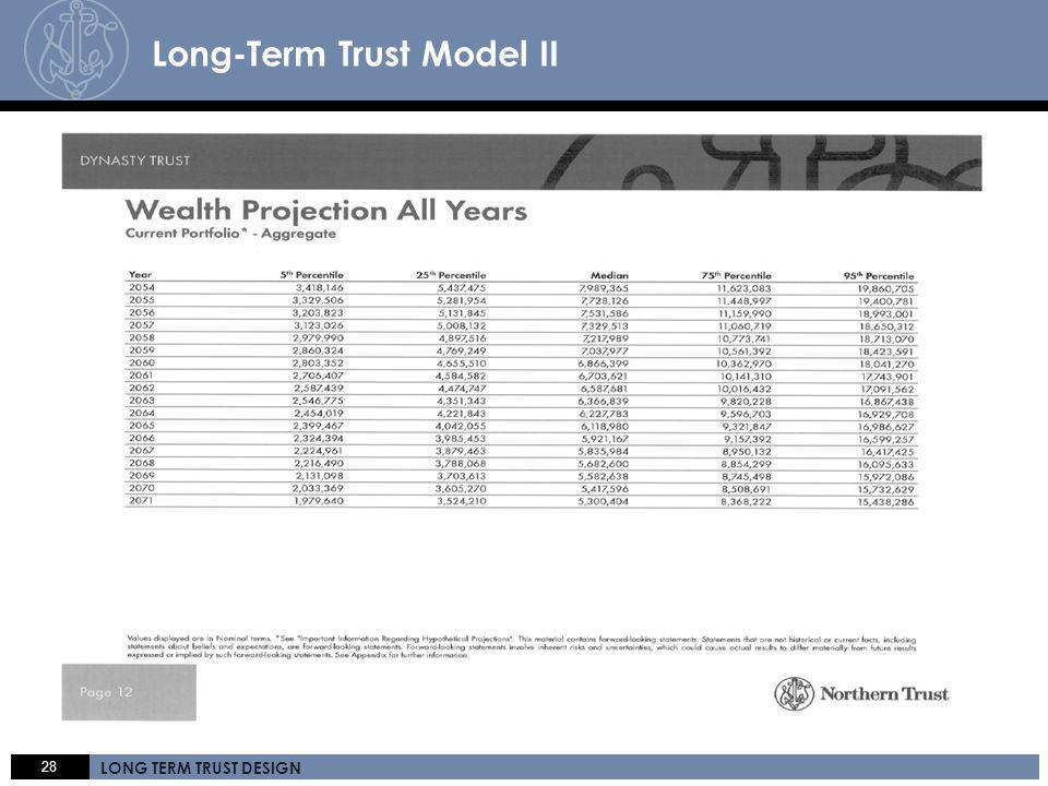 28 LONG TERM TRUST DESIGN Click here 28 LONG TERM TRUST DESIGN A C C E S S. E X P E R T I S E. S E R V I C E. Long-Term Trust Model II