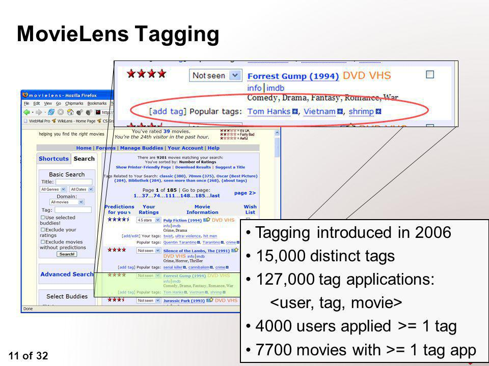 11 of 32 MovieLens Tagging Tagging introduced in 2006 15,000 distinct tags 127,000 tag applications: 4000 users applied >= 1 tag 7700 movies with >= 1