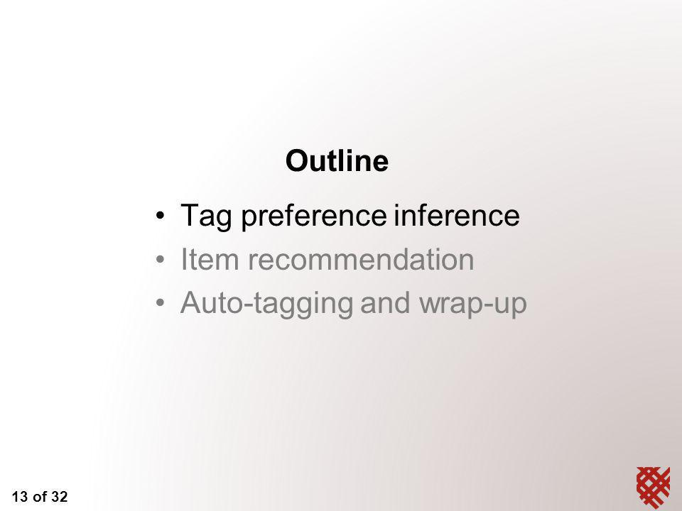 13 of 32 Outline Tag preference inference Item recommendation Auto-tagging and wrap-up