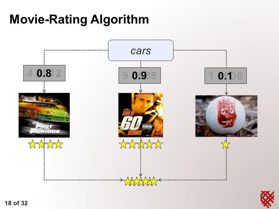 18 of 32 Movie-Rating Algorithm cars 4 of 12 1 of 36 9 of 38 0.8 0.1 0.9