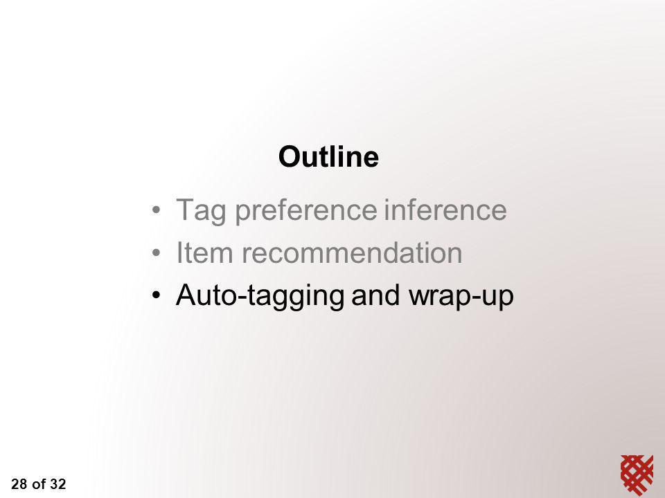 28 of 32 Outline Tag preference inference Item recommendation Auto-tagging and wrap-up