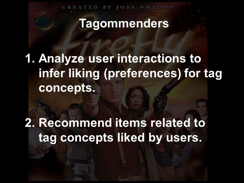 Tagommenders 1.Analyze user interactions to infer liking (preferences) for tag concepts. 2.Recommend items related to tag concepts liked by users.
