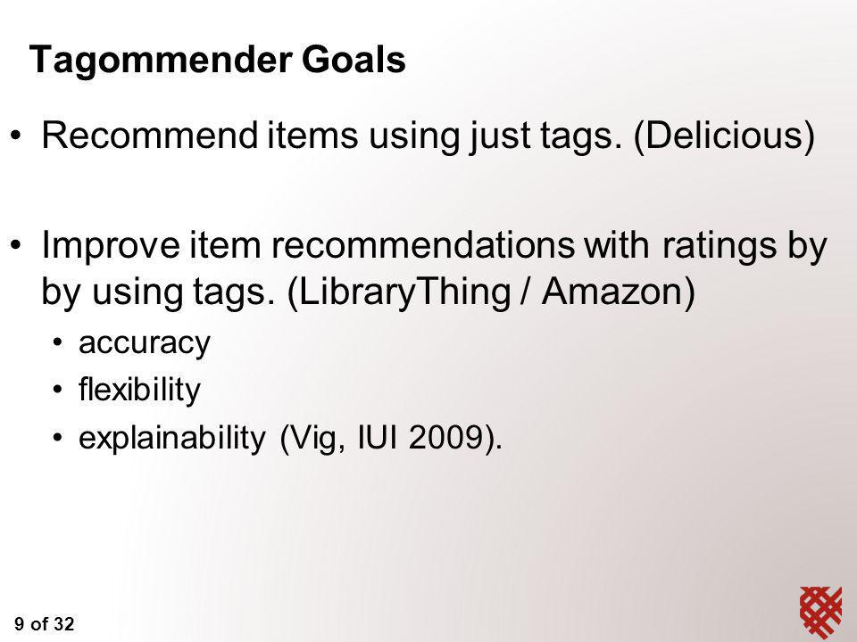 9 of 32 Tagommender Goals Recommend items using just tags. (Delicious) Improve item recommendations with ratings by by using tags. (LibraryThing / Ama