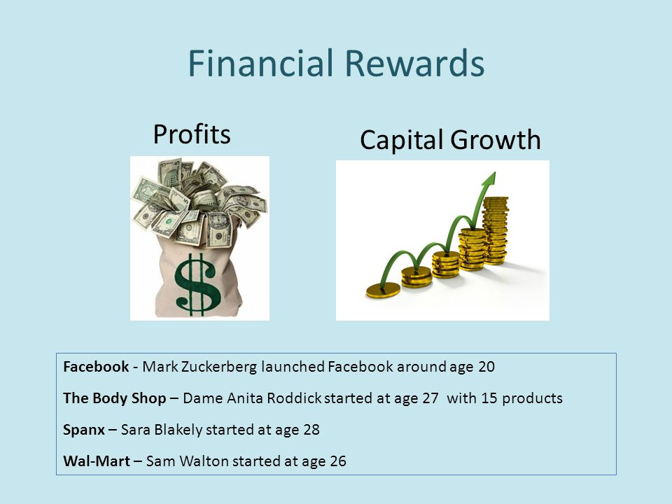 Financial Rewards Profits Facebook - Mark Zuckerberg launched Facebook around age 20 The Body Shop – Dame Anita Roddick started at age 27 with 15 products Spanx – Sara Blakely started at age 28 Wal-Mart – Sam Walton started at age 26 Capital Growth