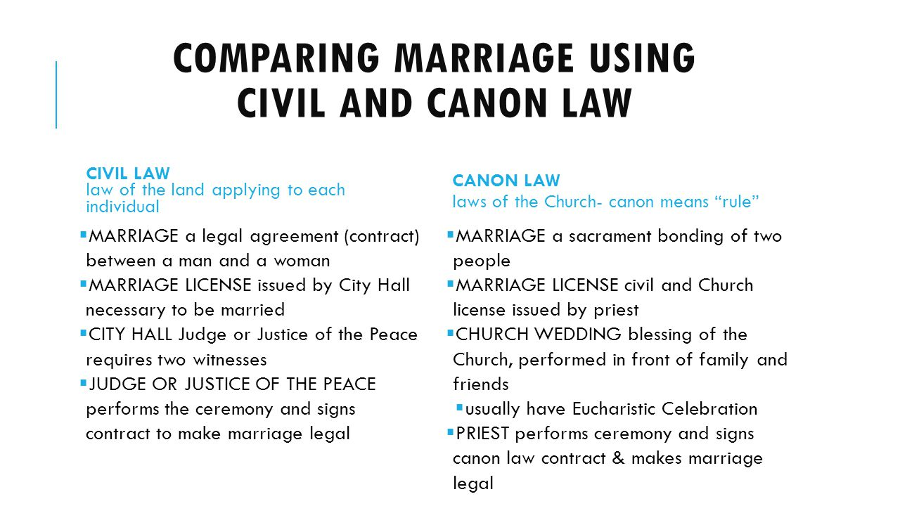 COMPARING MARRIAGE USING CIVIL AND CANON LAW CIVIL LAW law of the land applying to each individual MARRIAGE a legal agreement (contract) between a man and a woman MARRIAGE LICENSE issued by City Hall necessary to be married CITY HALL Judge or Justice of the Peace requires two witnesses JUDGE OR JUSTICE OF THE PEACE performs the ceremony and signs contract to make marriage legal CANON LAW laws of the Church- canon means rule MARRIAGE a sacrament bonding of two people MARRIAGE LICENSE civil and Church license issued by priest CHURCH WEDDING blessing of the Church, performed in front of family and friends usually have Eucharistic Celebration PRIEST performs ceremony and signs canon law contract & makes marriage legal