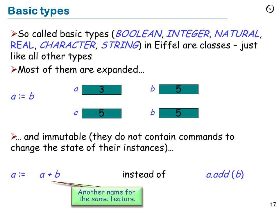 17 Basic types So called basic types (BOOLEAN, INTEGER, NATURAL, REAL, CHARACTER, STRING) in Eiffel are classes – just like all other types Most of them are expanded… a := b … and immutable (they do not contain commands to change the state of their instances)… a := a.plus (b)instead ofa.add (b) 5 b 3 a 5 a 5 b a + b Another name for the same feature