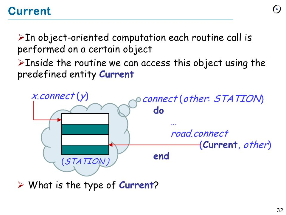 32 In object-oriented computation each routine call is performed on a certain object Inside the routine we can access this object using the predefined entity Current Current (STATION ) x.connect (y) connect (other: STATION) do … road.connect (Current, other) end What is the type of Current