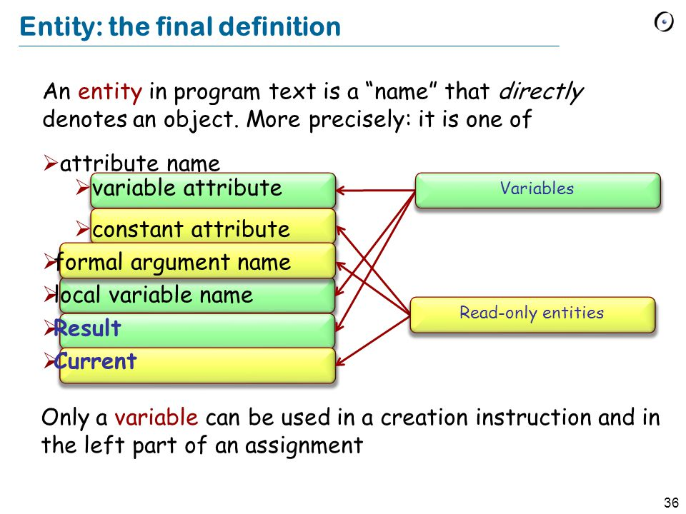36 Entity: the final definition variable attribute constant attribute Only a variable can be used in a creation instruction and in the left part of an assignment An entity in program text is a name that directly denotes an object.