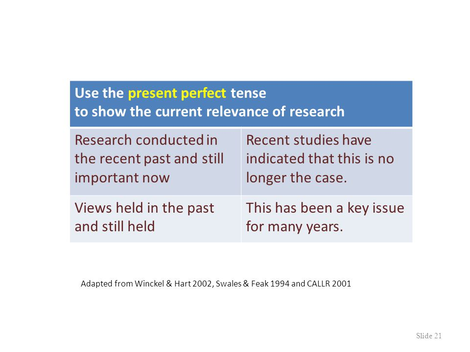 Slide 20 Use the past simple tense to describe what previous researchers did or thought (but perhaps no longer think) Past objectives and actionsThe study aimed to...