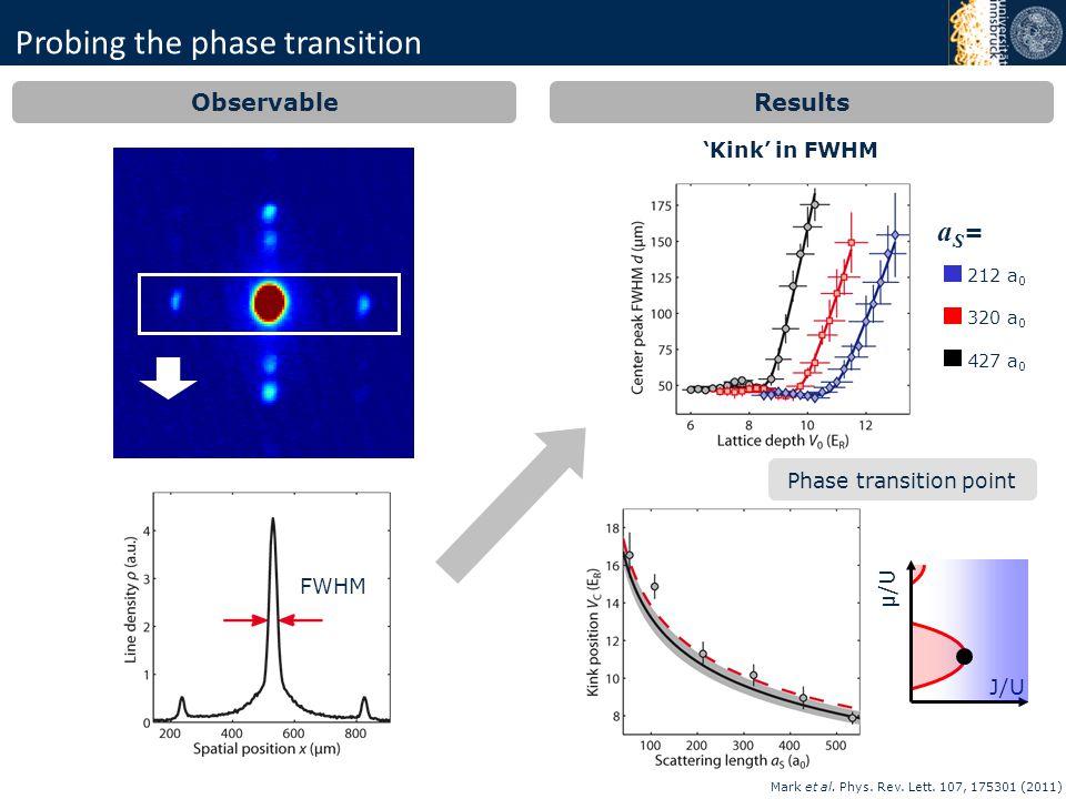 Probing the phase transition Mark et al. Phys. Rev. Lett. 107, 175301 (2011) FWHM Observable Kink in FWHM Results 212 a 0 320 a 0 427 a 0 J/U µ/U Phas