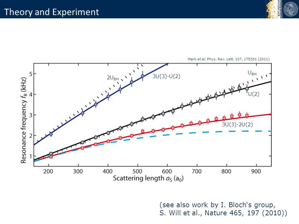 Theory and Experiment 2U BH U BH 3U(3)-U(2) 3U(3)-2U(2) U(2) Mark et al. Phys. Rev. Lett. 107, 175301 (2011) 2U BH U BH 3U(3)-U(2) 3U(3)-2U(2) U(2) (s