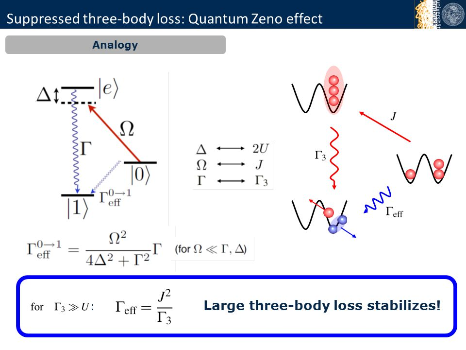 Suppressed three-body loss: Quantum Zeno effect Analogy Large three-body loss stabilizes! :