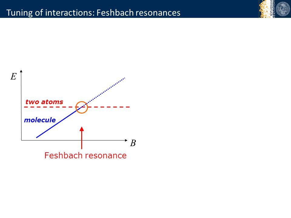 Feshbach resonance two atoms B E molecule B aSaS a bg B0B0 ¢ = coupling scattering length a S = a S ( B ) Tuning of interactions: Feshbach resonances