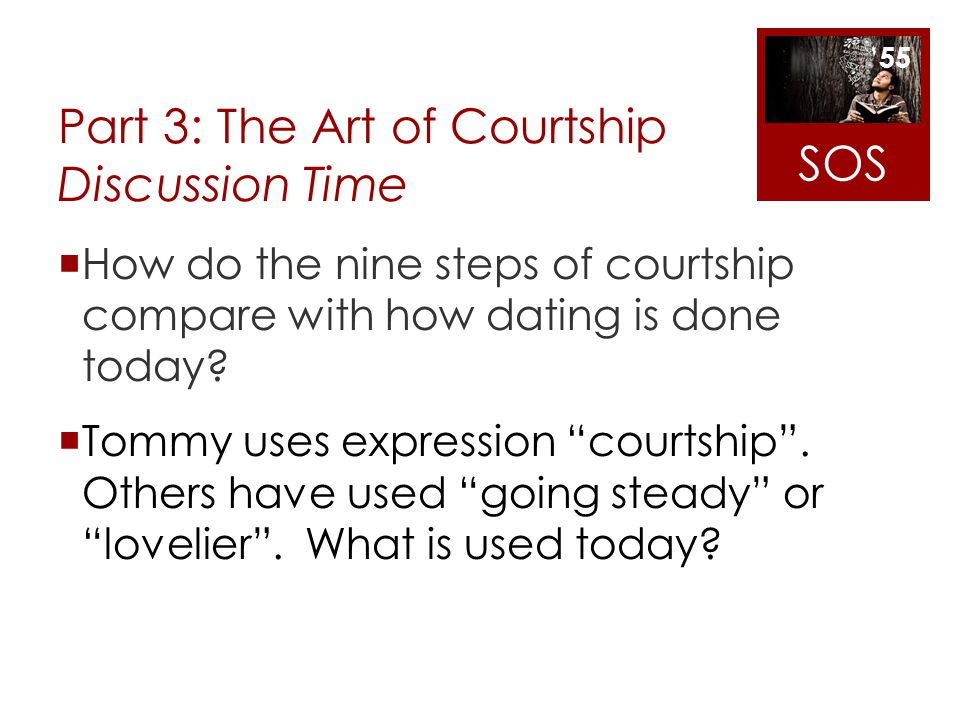 Part 3: The Art of Courtship Discussion Time How do the nine steps of courtship compare with how dating is done today? Tommy uses expression courtship