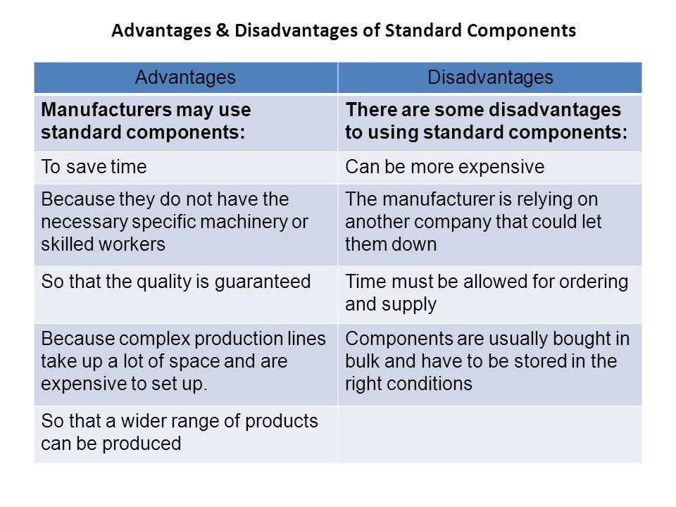 Advantages & Disadvantages of Standard Components AdvantagesDisadvantages Manufacturers may use standard components: There are some disadvantages to u