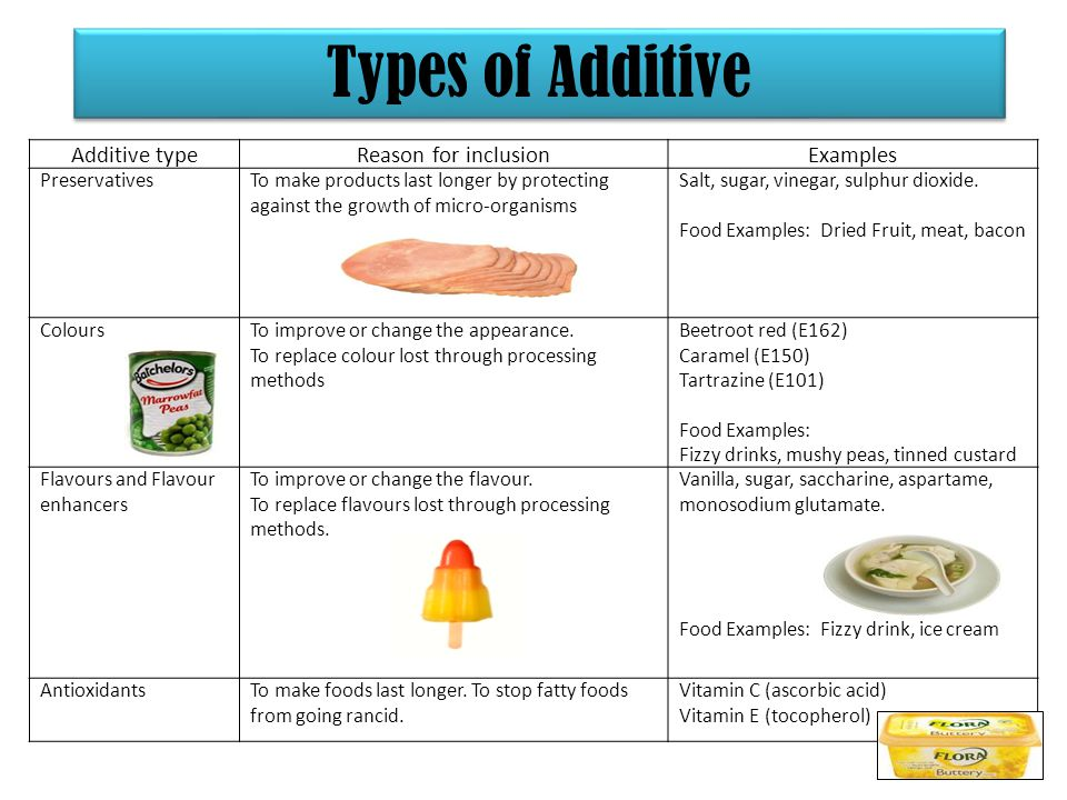 Types of Additive Additive typeReason for inclusionExamples Preservatives To make products last longer by protecting against the growth of micro-organ