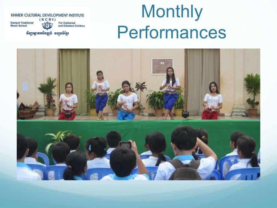 Monthly Performances