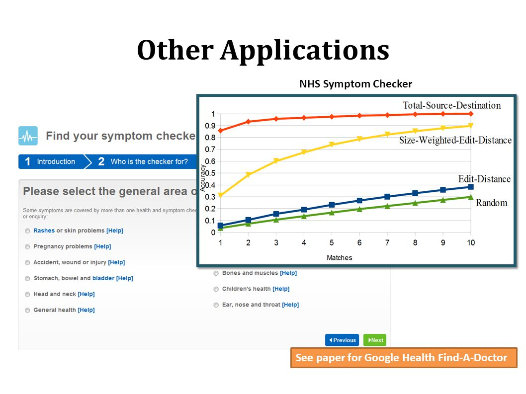 Other Applications NHS Symptom Checker See paper for Google Health Find-A-Doctor