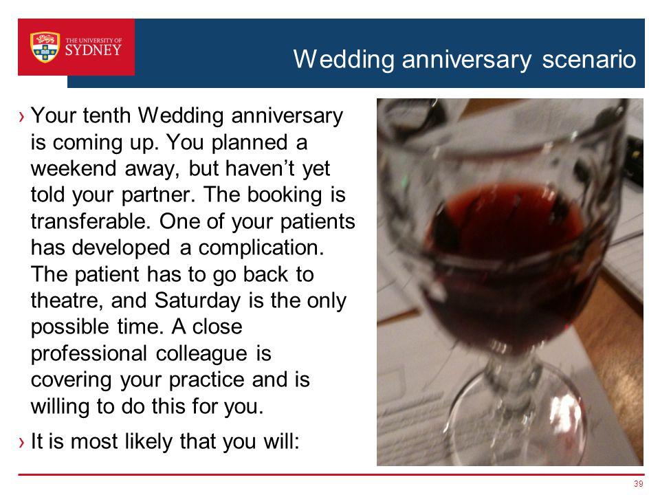 Wedding anniversary scenario Your tenth Wedding anniversary is coming up.