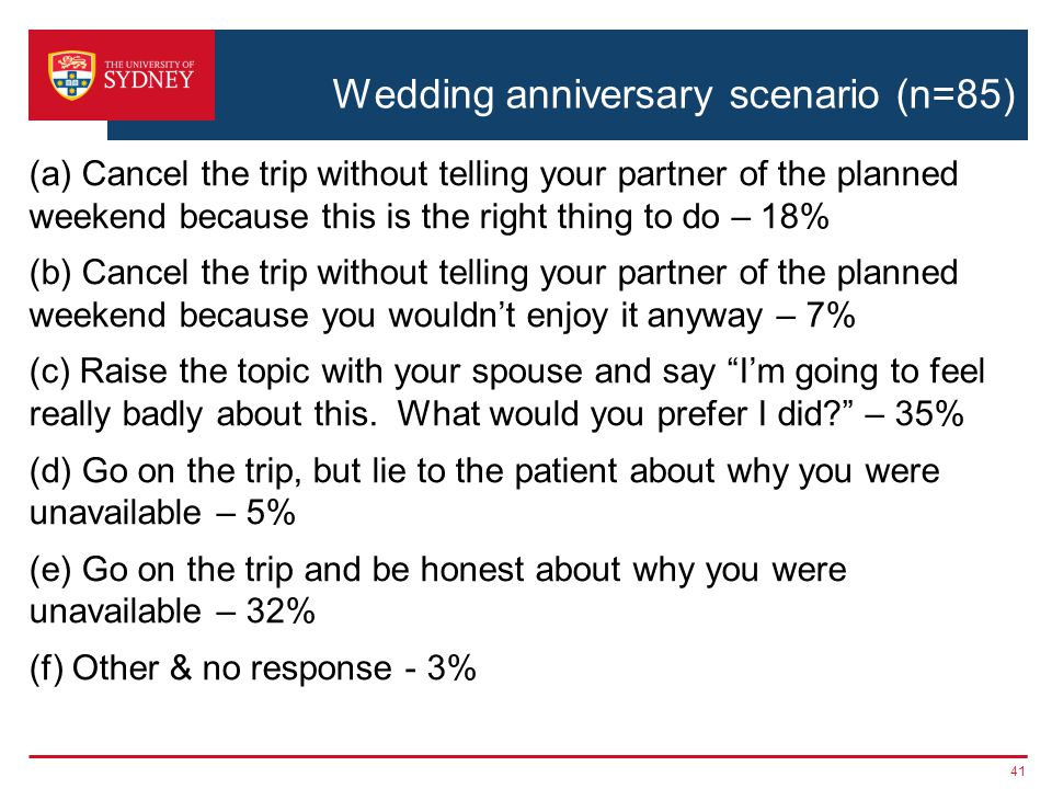 Wedding anniversary scenario (n=85) (a) Cancel the trip without telling your partner of the planned weekend because this is the right thing to do – 18% (b) Cancel the trip without telling your partner of the planned weekend because you wouldnt enjoy it anyway – 7% (c) Raise the topic with your spouse and say Im going to feel really badly about this.