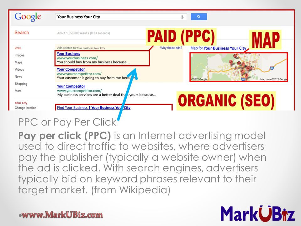 PPC or Pay Per Click Pay per click (PPC) is an Internet advertising model used to direct traffic to websites, where advertisers pay the publisher (typically a website owner) when the ad is clicked.