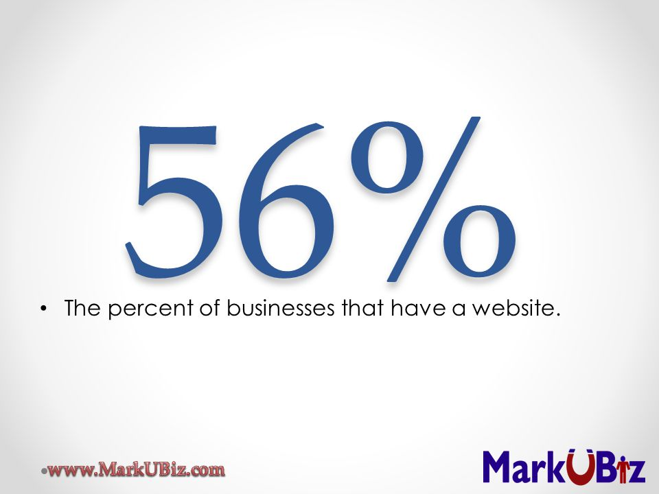 56% The percent of businesses that have a website.