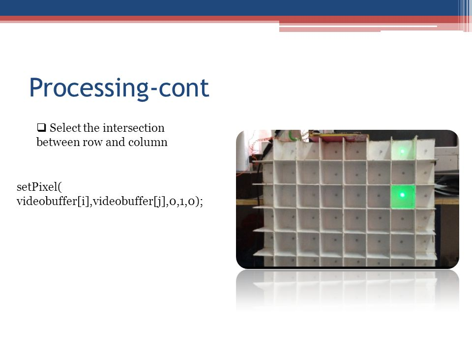 Processing-cont Select the intersection between row and column setPixel( videobuffer[i],videobuffer[j],0,1,0);